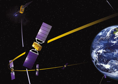 Galileo GPS Constellation