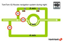 TomTom IQ Routes night time routing