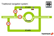 TomTom IQ Routes standard routing