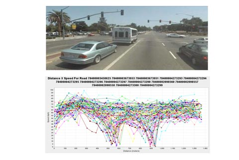 TomTom automatically detecting traffic lights