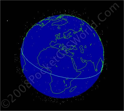How does the Global Positioning System (GPS) work ?