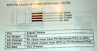 Seidio G2500 Gps Ready Car Mount